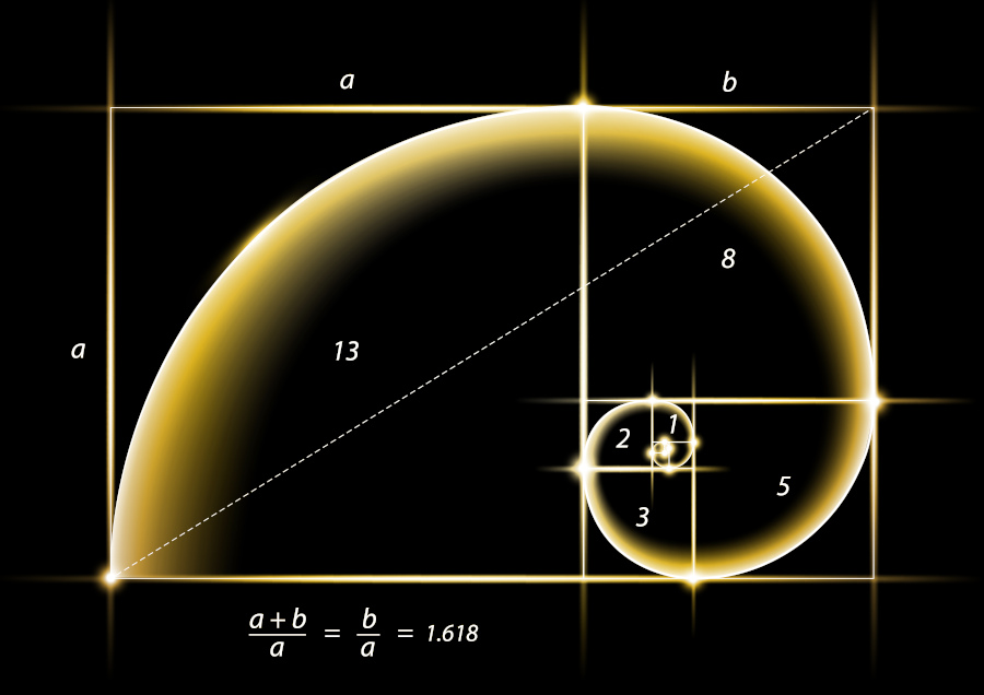 golden ratio math - moral and beauty